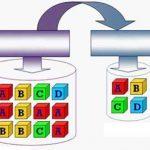 搜索引擎如何处理网站重复内容